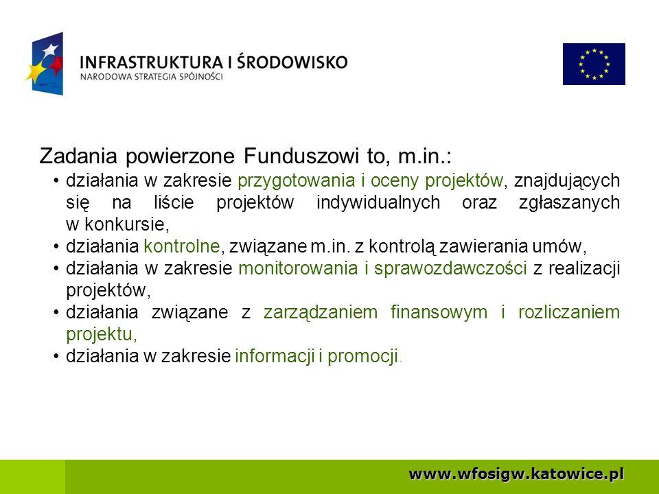 Zadania powierzone Funduszowi to, m.in.: