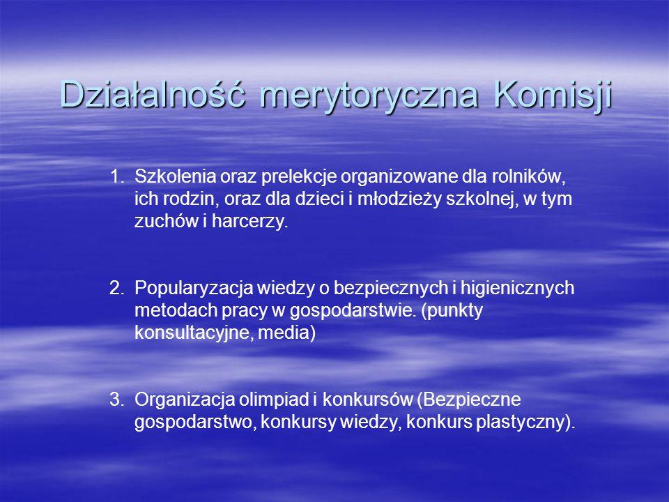 Działalność merytoryczna Komisji