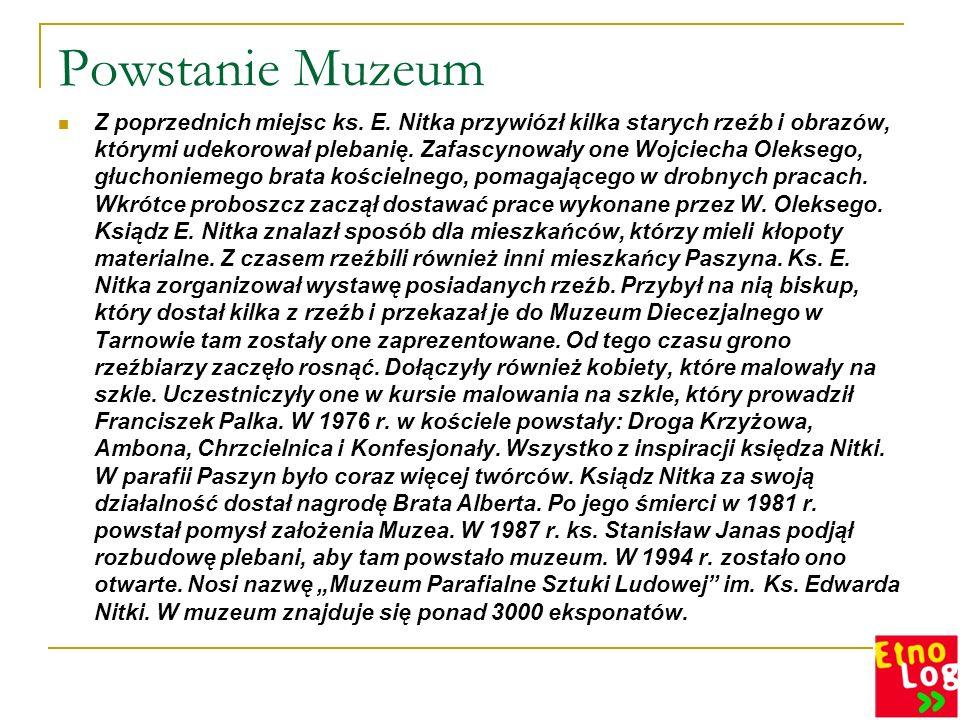 Powstanie Muzeum