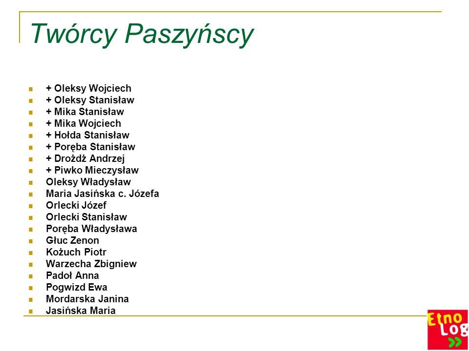 Twórcy Paszyńscy + Oleksy Wojciech + Oleksy Stanisław + Mika Stanisław