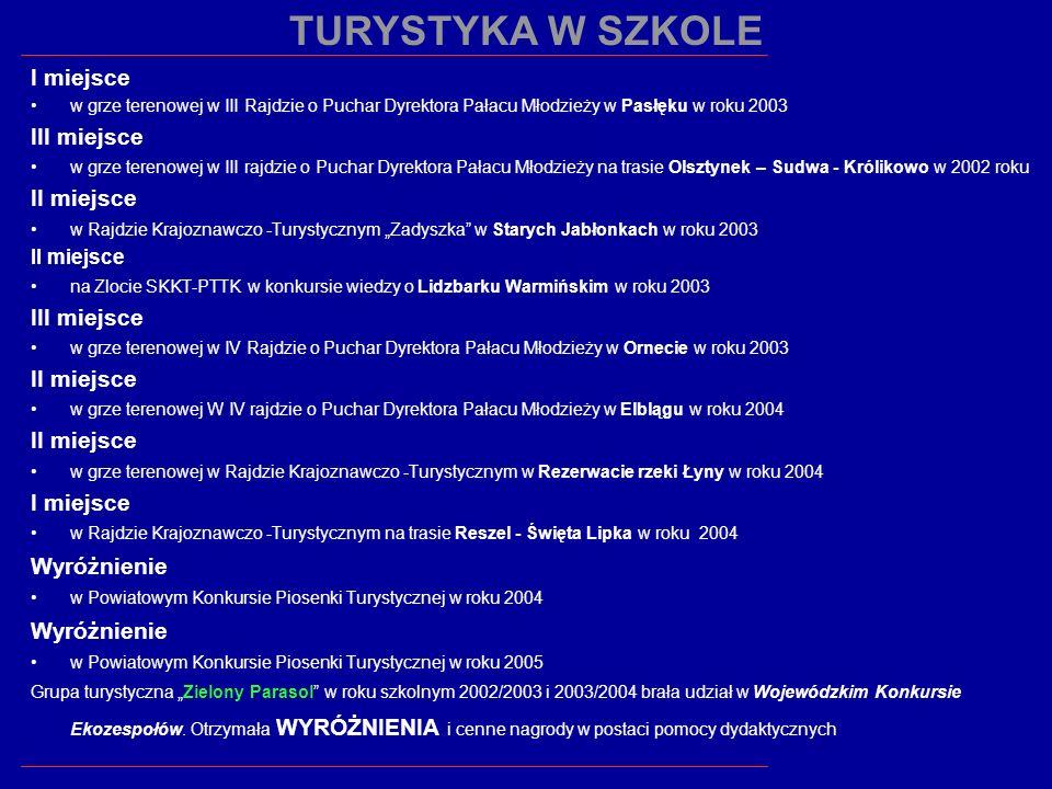 TURYSTYKA W SZKOLE I miejsce III miejsce II miejsce Wyróżnienie