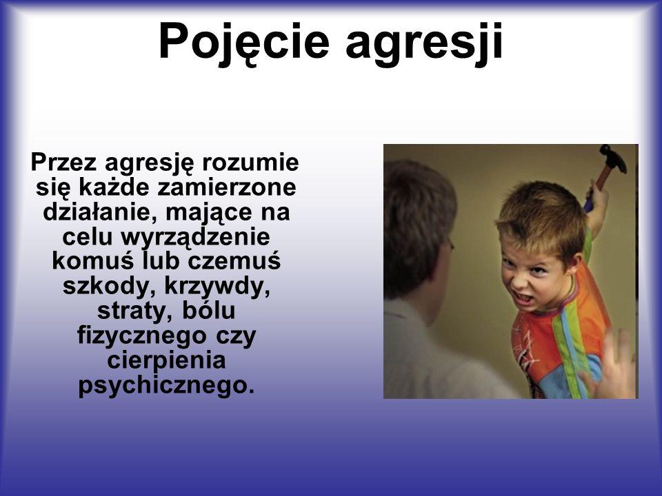 Pojęcie agresji