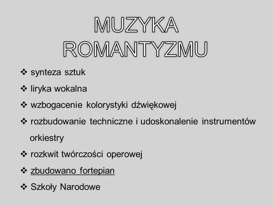 MUZYKA ROMANTYZMU synteza sztuk liryka wokalna