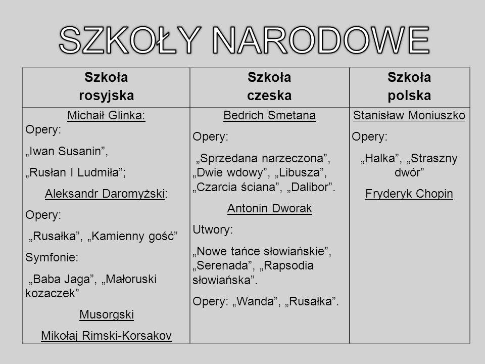 SZKOŁY NARODOWE Szkoła rosyjska czeska polska Michaił Glinka: Opery: