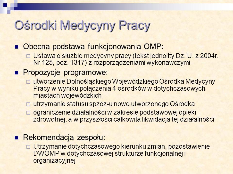 Ośrodki Medycyny Pracy