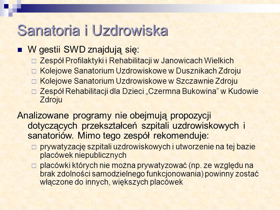 Sanatoria i Uzdrowiska