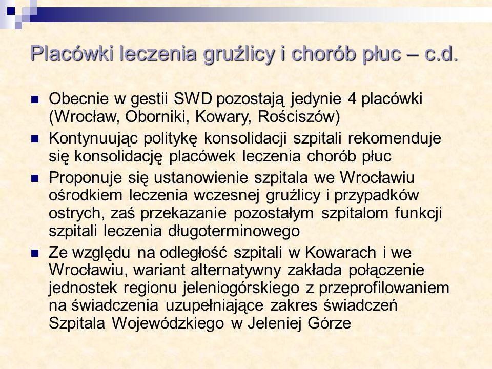 Placówki leczenia gruźlicy i chorób płuc – c.d.