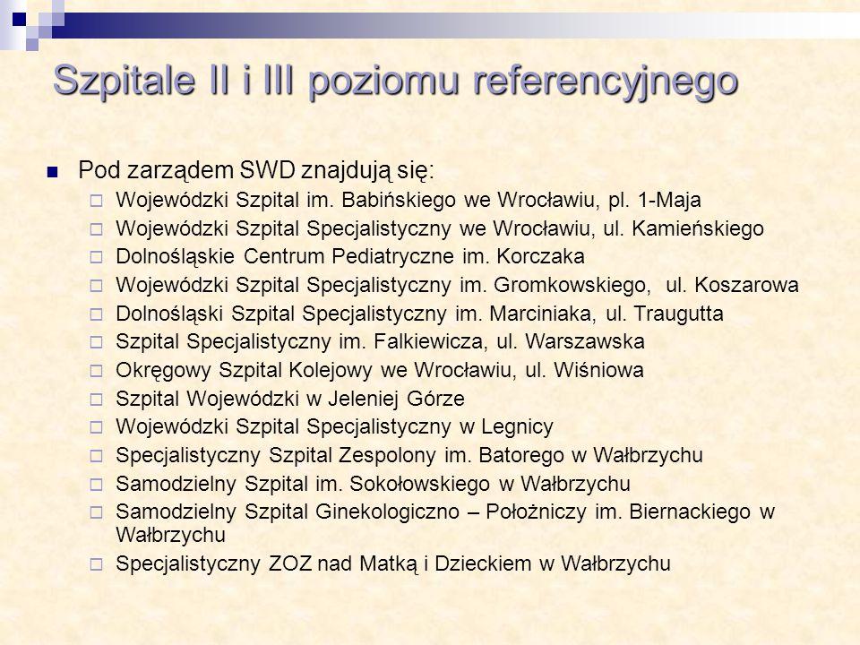 Szpitale II i III poziomu referencyjnego