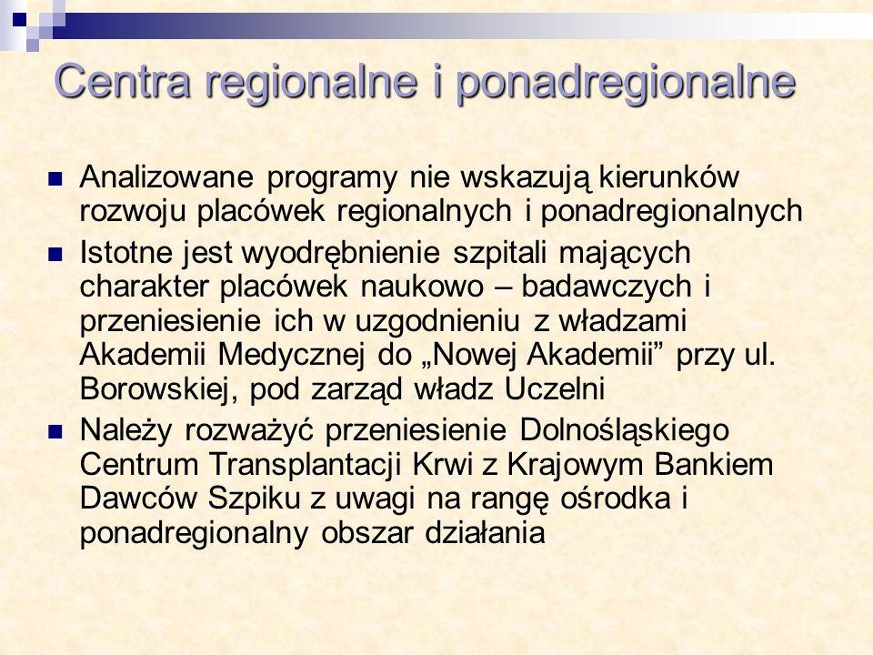 Centra regionalne i ponadregionalne
