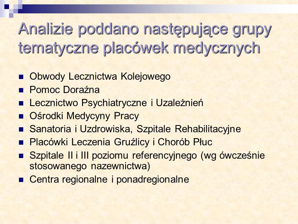 Analizie poddano następujące grupy tematyczne placówek medycznych