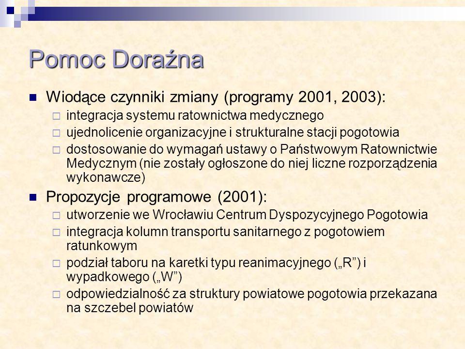 Pomoc Doraźna Wiodące czynniki zmiany (programy 2001, 2003):