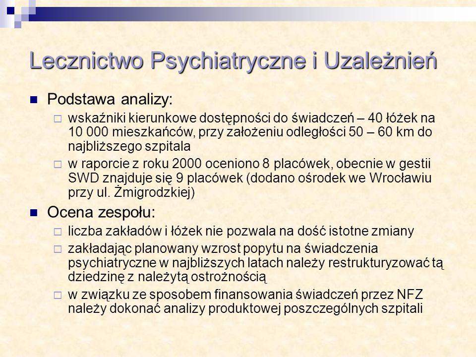 Lecznictwo Psychiatryczne i Uzależnień