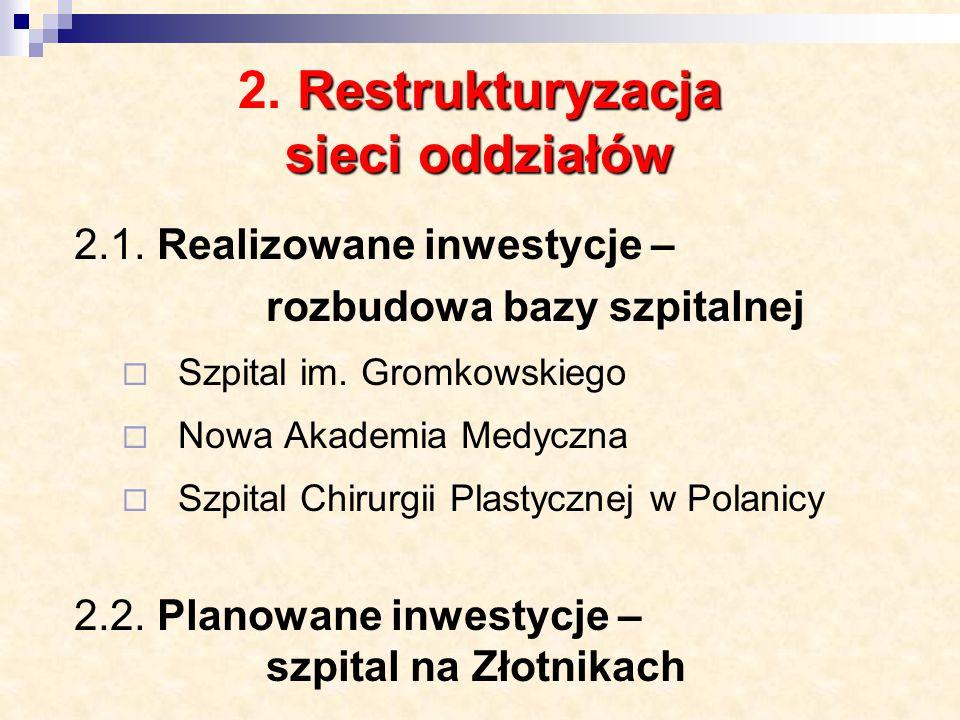 2. Restrukturyzacja sieci oddziałów