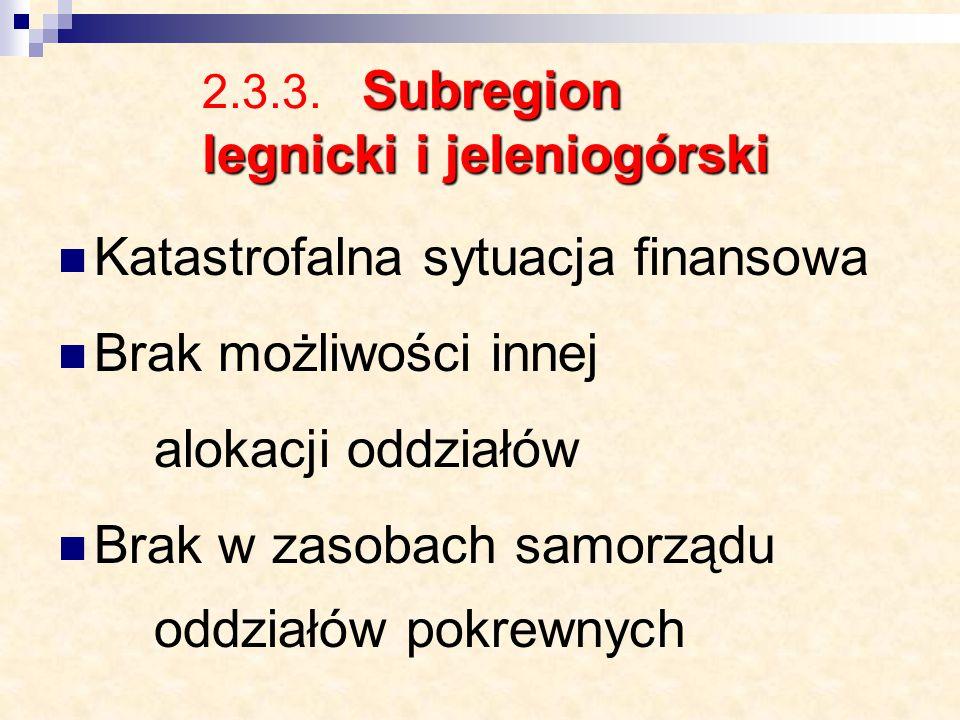 2.3.3. Subregion legnicki i jeleniogórski