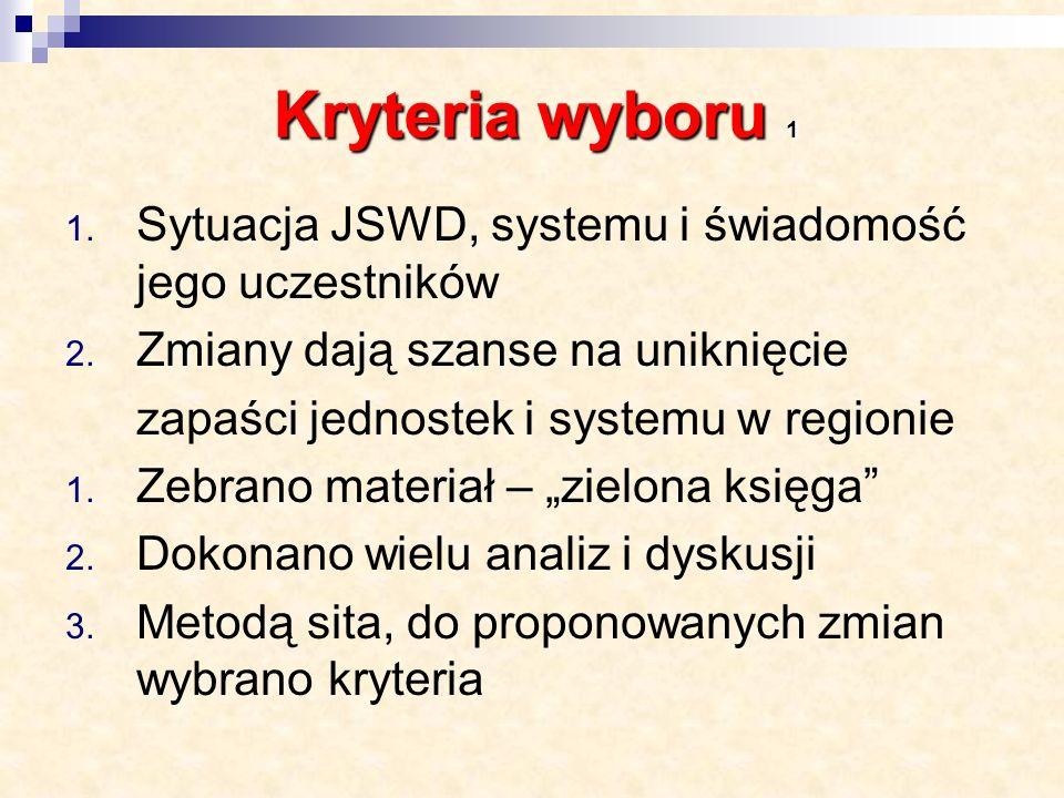 Kryteria wyboru 1 Sytuacja JSWD, systemu i świadomość jego uczestników