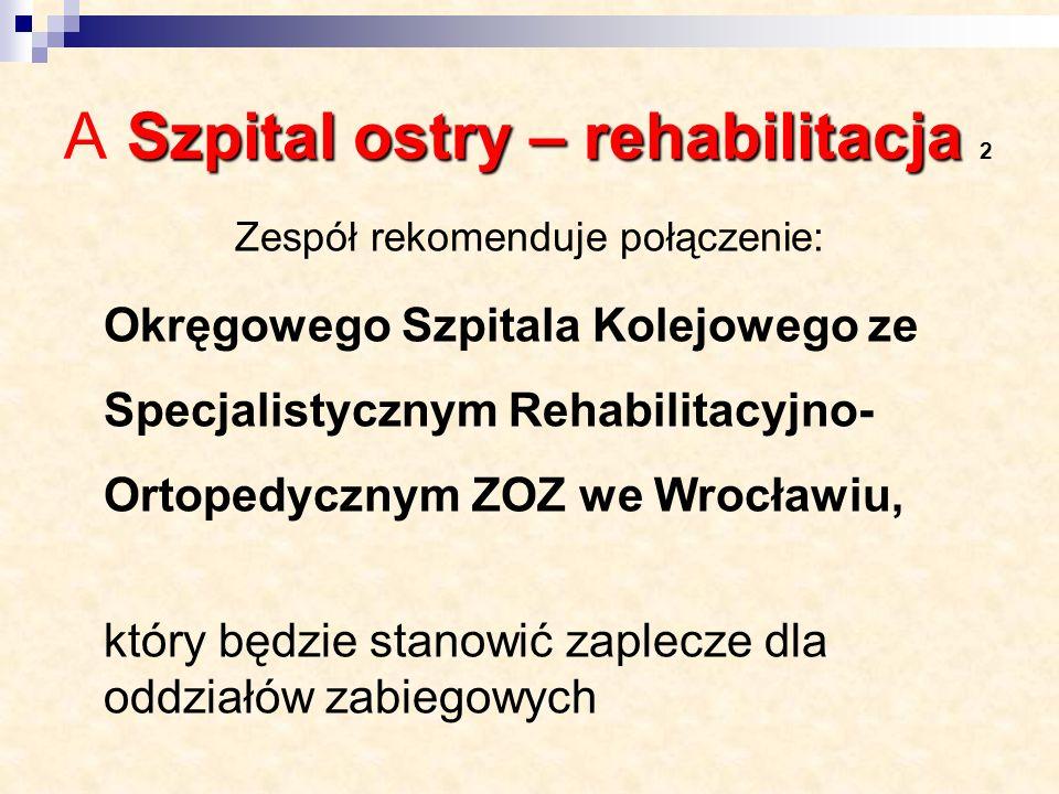 A Szpital ostry – rehabilitacja 2