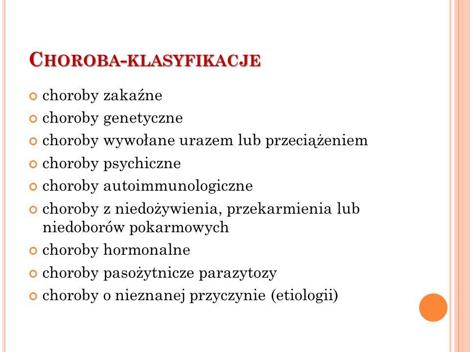 Choroba-klasyfikacje