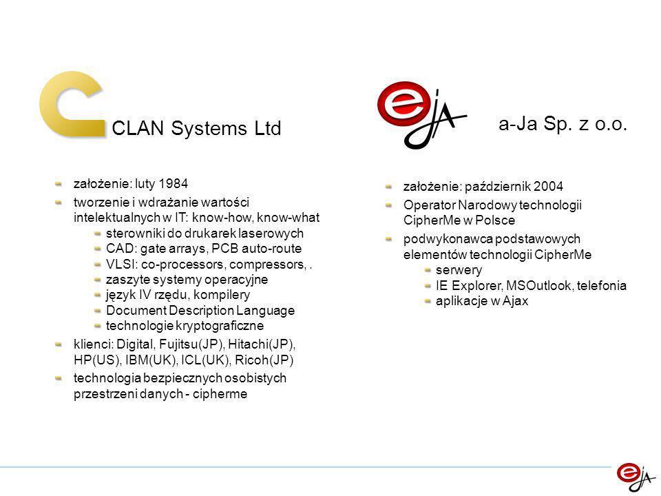 a-Ja Sp. z o.o. CLAN Systems Ltd założenie: luty 1984