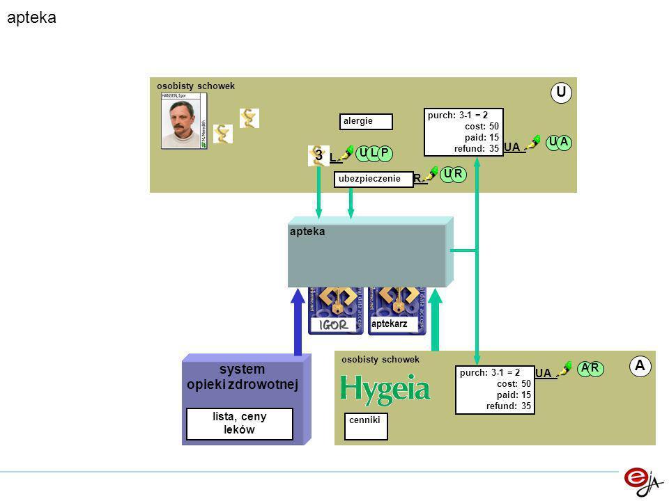 apteka U 3 A system opieki zdrowotnej UA_ U A L_ U L P R_ U R apteka