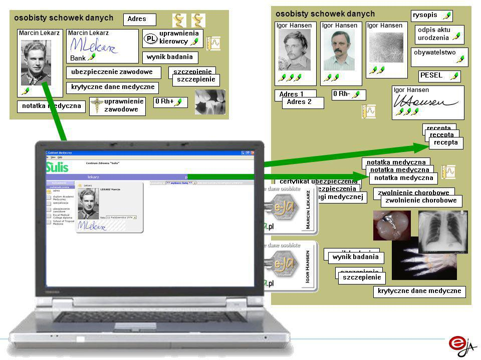 osobisty schowek danych osobisty schowek danych