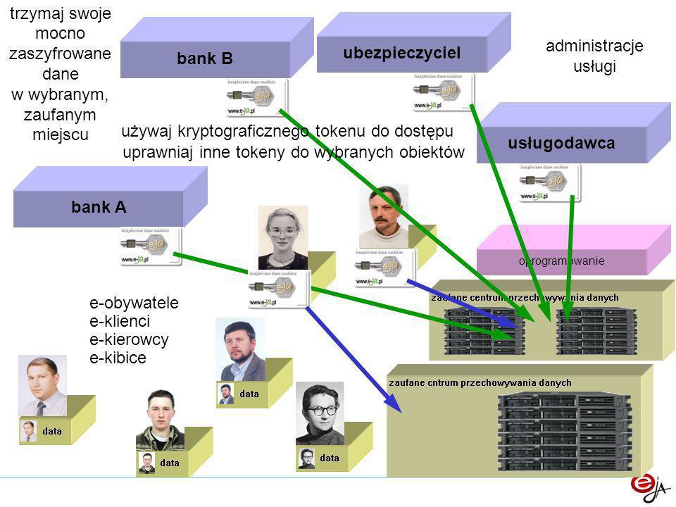 e-obywatele e-klienci e-kierowcy e-kibice