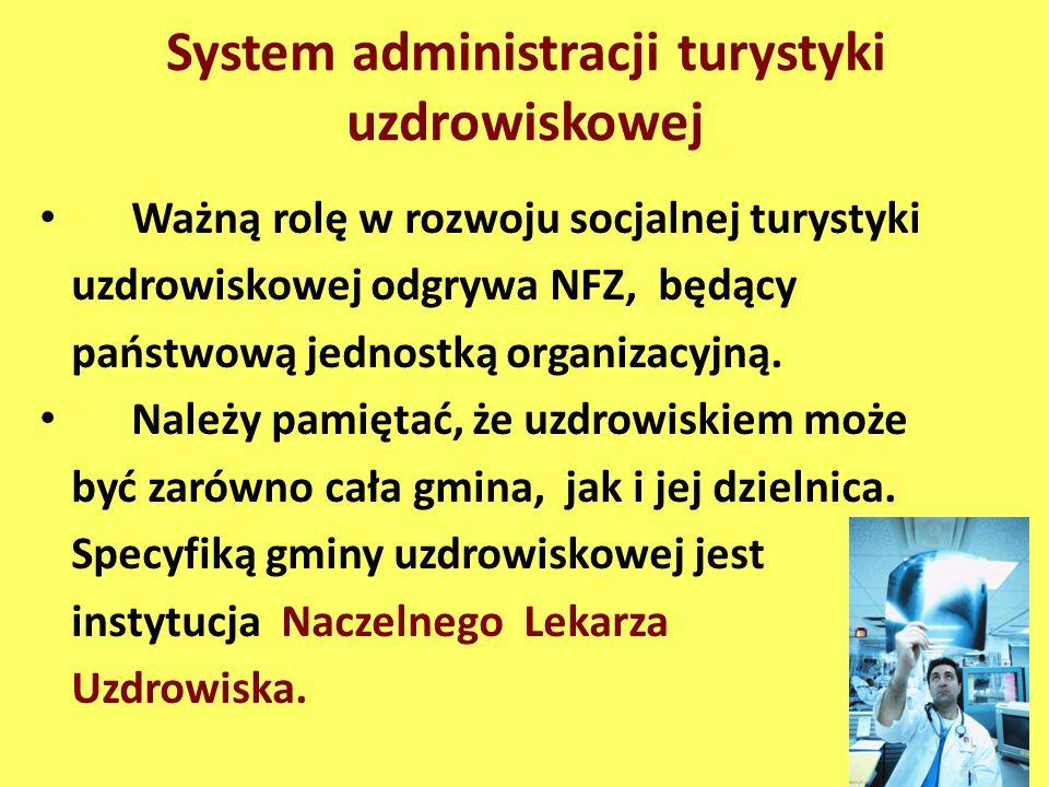 System administracji turystyki uzdrowiskowej