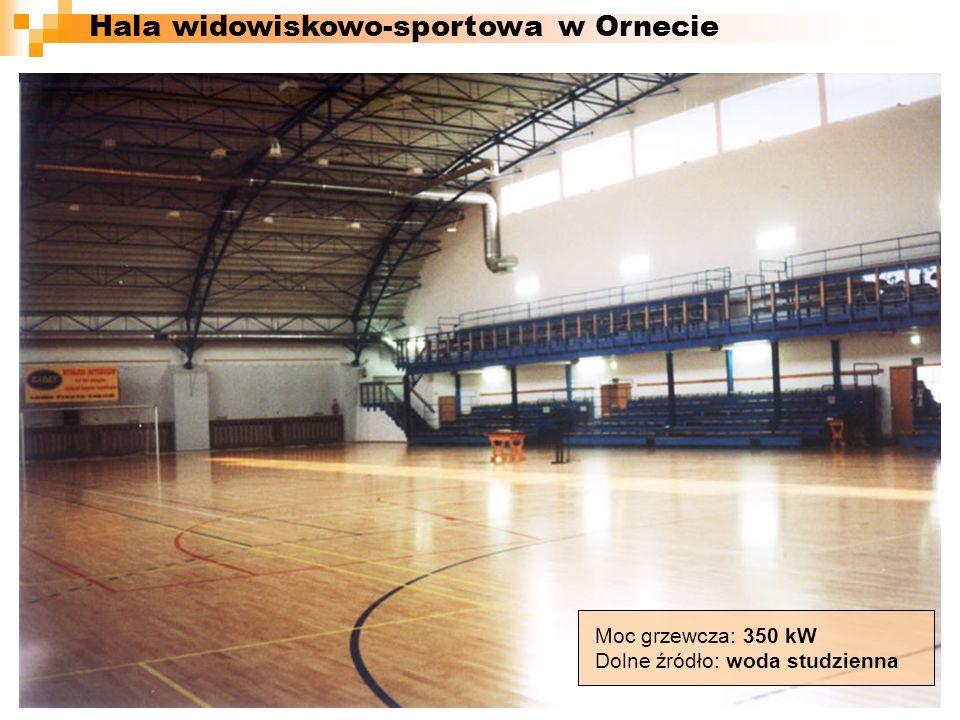 Hala widowiskowo-sportowa w Ornecie
