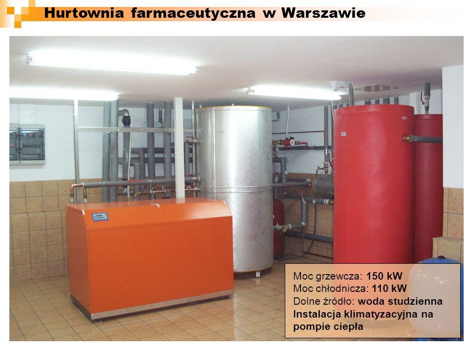 Hurtownia farmaceutyczna w Warszawie