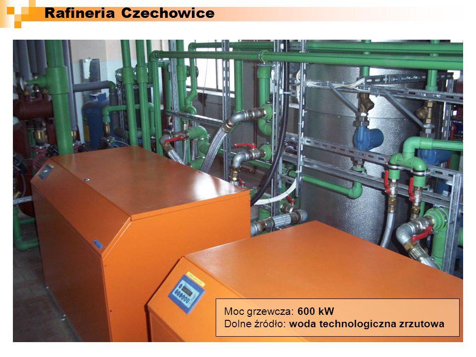 Rafineria Czechowice Moc grzewcza: 600 kW