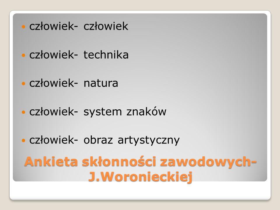 Ankieta skłonności zawodowych- J.Woronieckiej