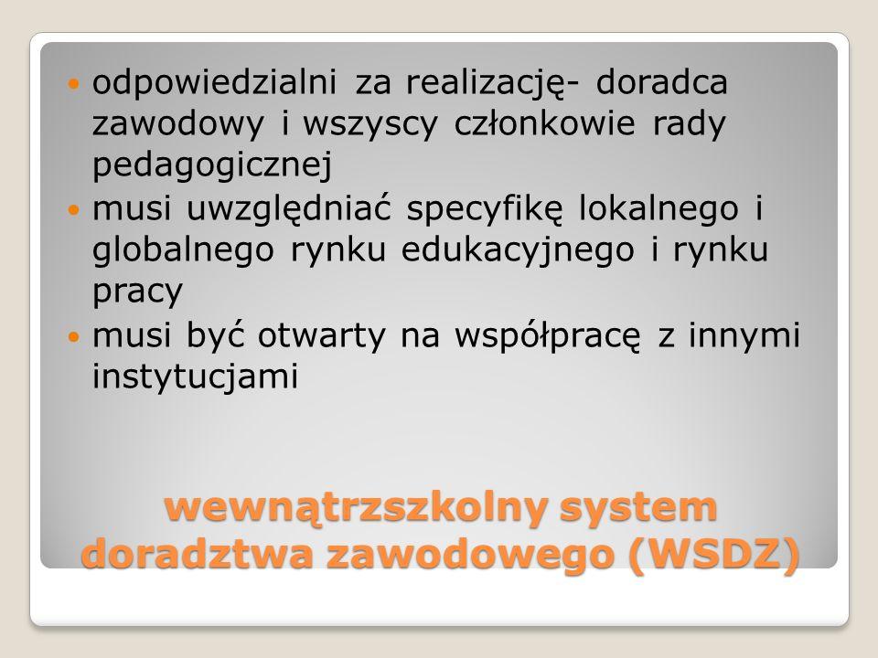 wewnątrzszkolny system doradztwa zawodowego (WSDZ)