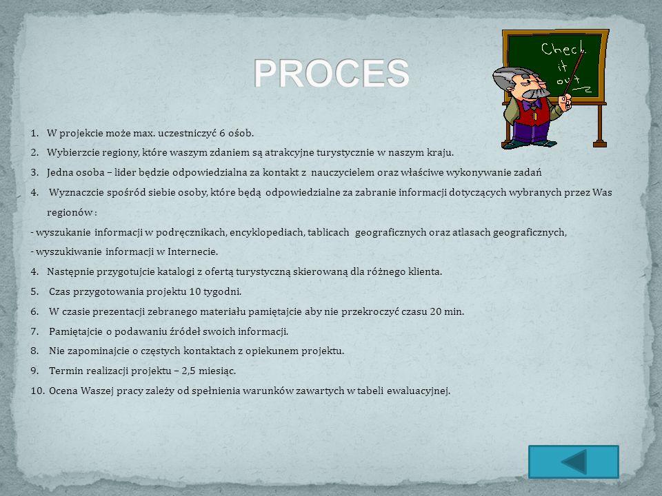PROCES W projekcie może max. uczestniczyć 6 ośob.