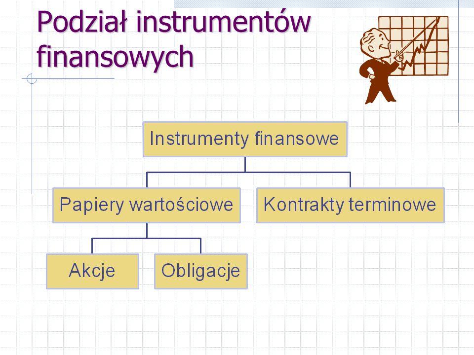 Podział instrumentów finansowych