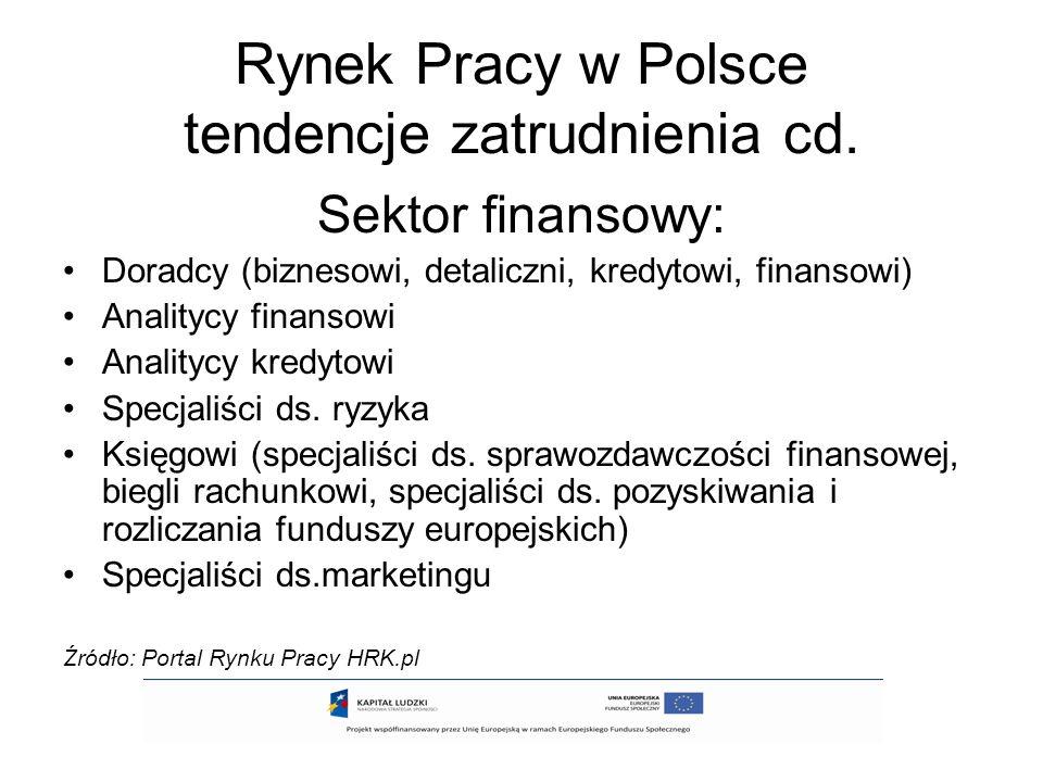 Rynek Pracy w Polsce tendencje zatrudnienia cd.
