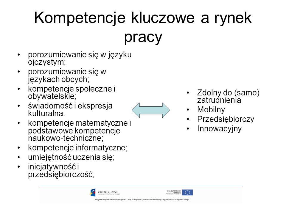 Kompetencje kluczowe a rynek pracy