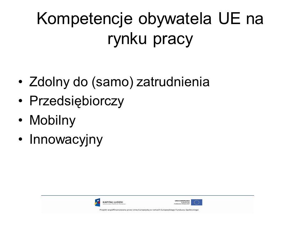 Kompetencje obywatela UE na rynku pracy
