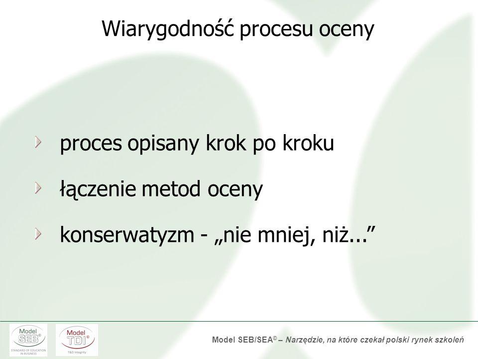 Wiarygodność procesu oceny