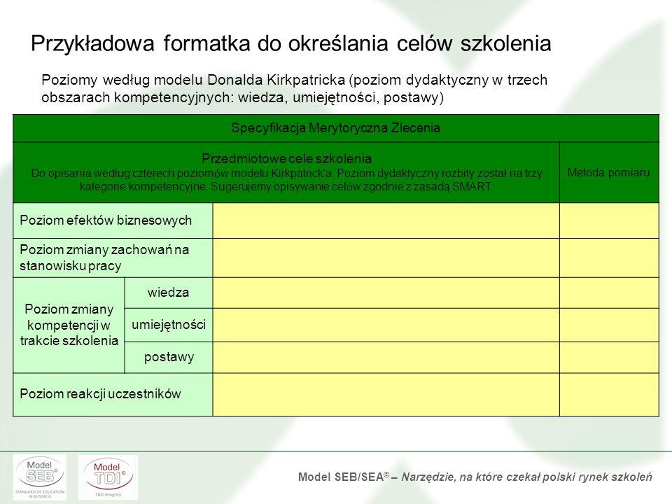 Przykładowa formatka do określania celów szkolenia