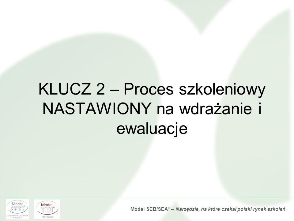 KLUCZ 2 – Proces szkoleniowy NASTAWIONY na wdrażanie i ewaluacje