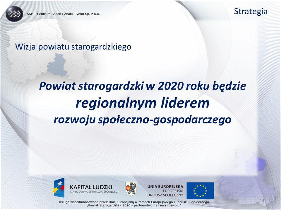 Powiat starogardzki w 2020 roku będzie regionalnym liderem