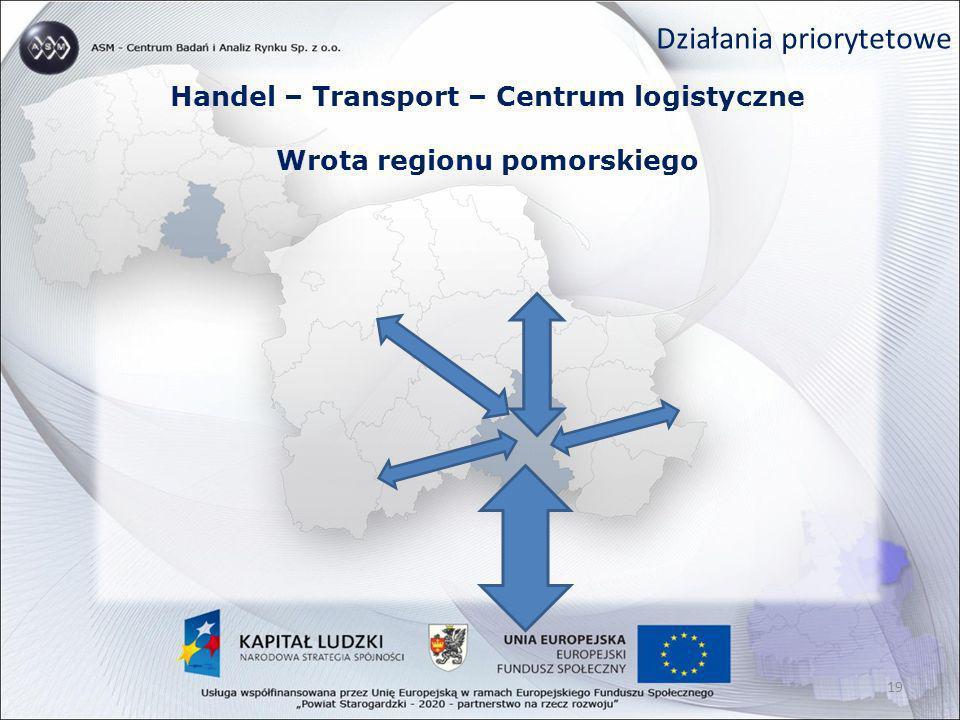 Handel – Transport – Centrum logistyczne Wrota regionu pomorskiego