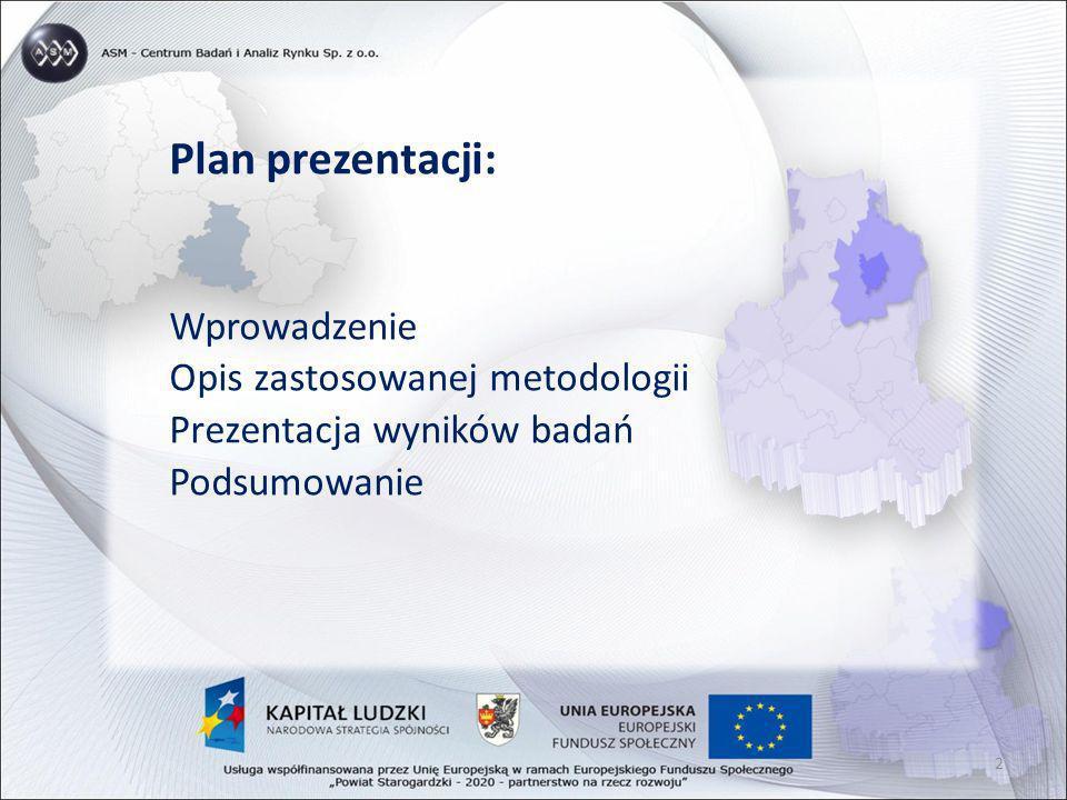Plan prezentacji: Wprowadzenie Opis zastosowanej metodologii