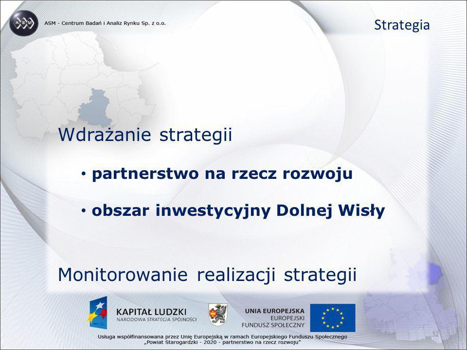 Monitorowanie realizacji strategii