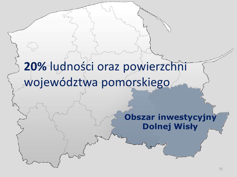 20% ludności oraz powierzchni województwa pomorskiego