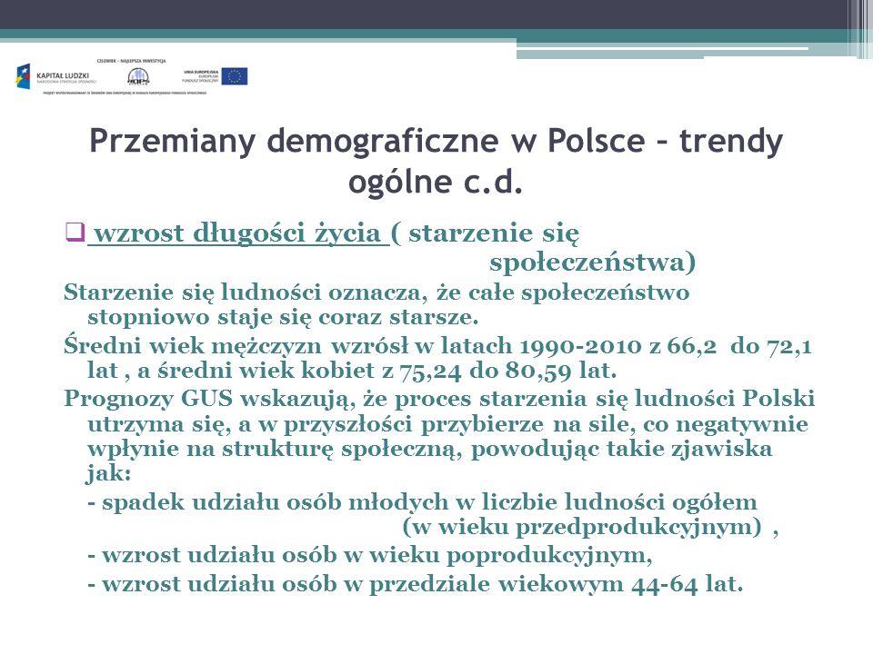 Przemiany demograficzne w Polsce – trendy ogólne c.d.