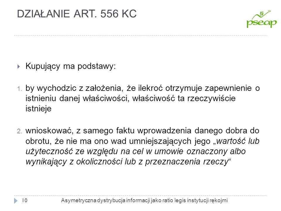 DZIAŁANIE ART. 556 KC Kupujący ma podstawy: