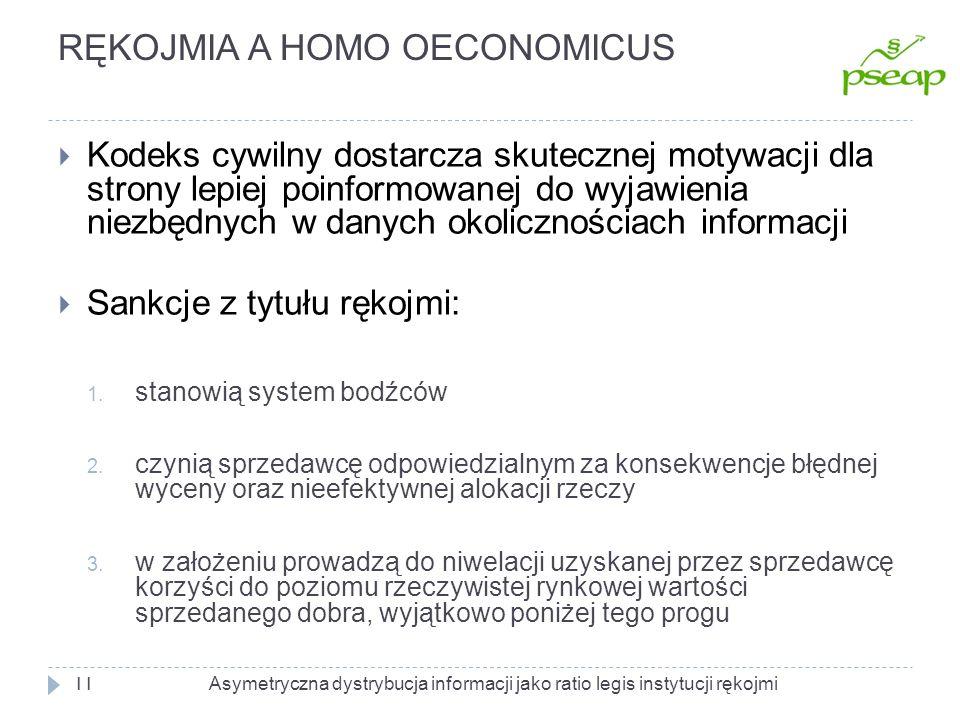 RĘKOJMIA A HOMO OECONOMICUS