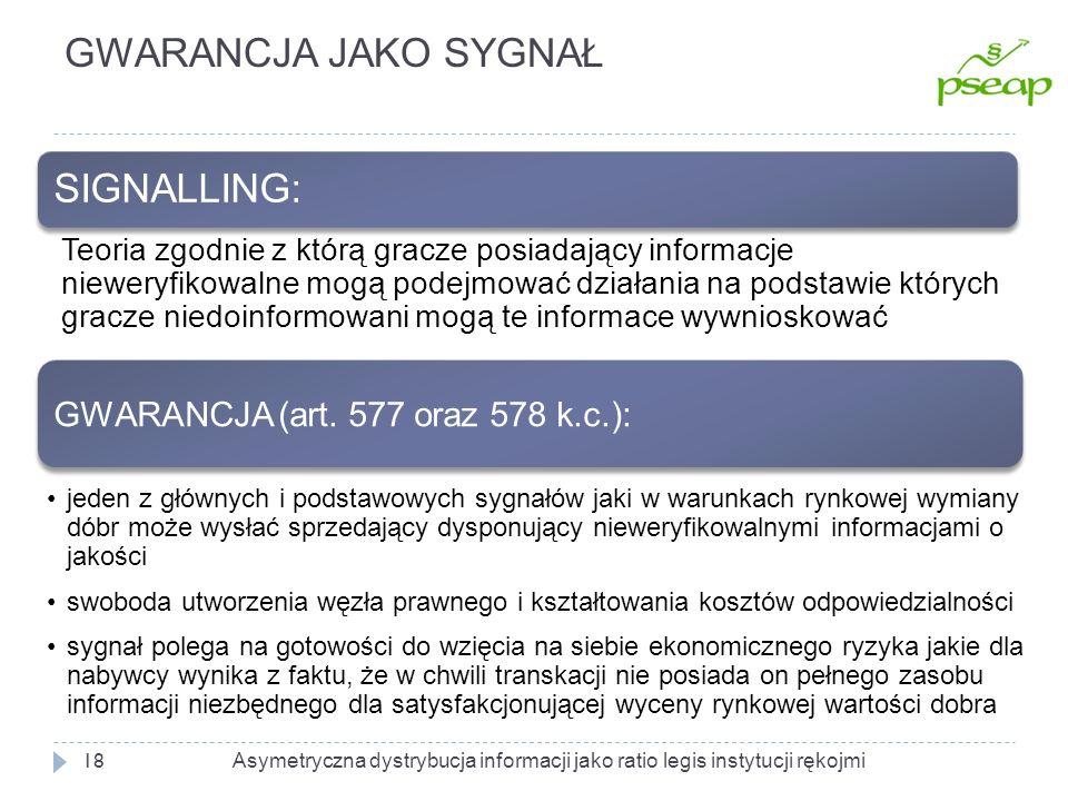 GWARANCJA JAKO SYGNAŁ SIGNALLING: GWARANCJA (art. 577 oraz 578 k.c.):