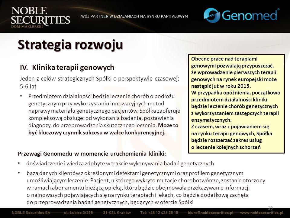 Strategia rozwoju IV. Klinika terapii genowych