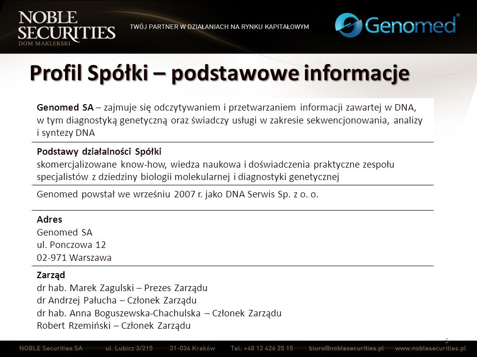 Profil Spółki – podstawowe informacje